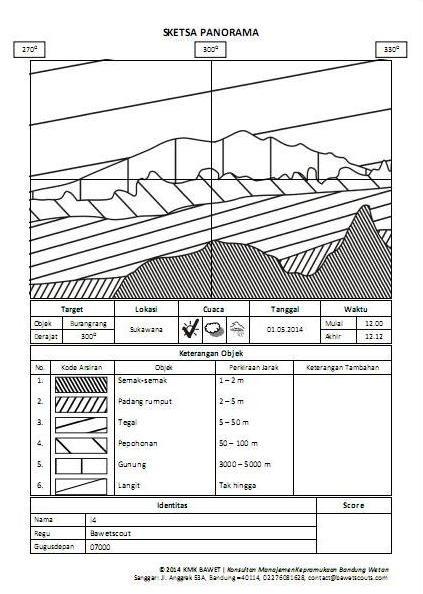 Sketsa Panorama Bawetscout